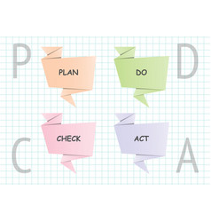 Pdca plan do check act step with origami banner vector