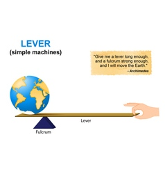 Lever Archimedes vector image vector image