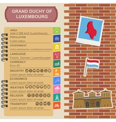 Luxembourg infographics statistical data sights vector image