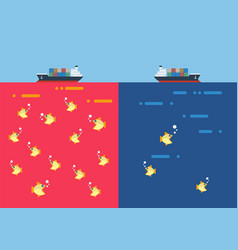 red ocean and blue ocean business strategy vector image
