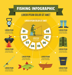Fishing infographic concept flat style vector