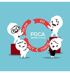 Business process pdca plan do check act vector