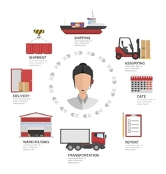 Supervision System Transport Logistics Website vector