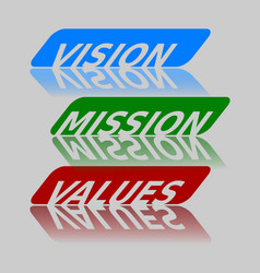 Vision mission and values motivation banner on vector