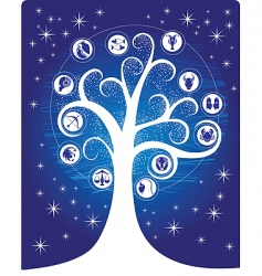 zodiac tree vector image