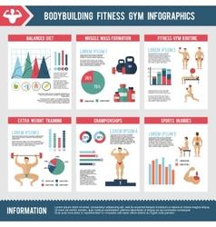 Bodybuilding fitness gym infographics vector