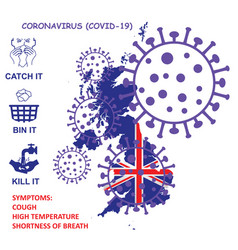 coronavirus covid 19 uk notice vector image
