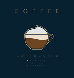 Poster coffee cappuccino vector