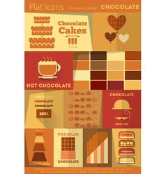 Chocolate Retro Labels vector image vector image