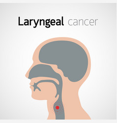 Laryngeal cancer icon design vector