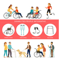 disabilities infographic concept vector image