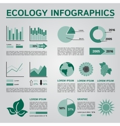 Ecology Infographics Collection Green Graphic vector image