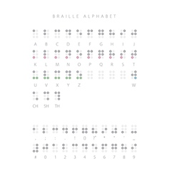 Braille alpabet vector image