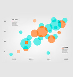 Bubble chart with elements venn diagram vector