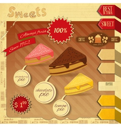 Confectionery Menu Card vector image vector image