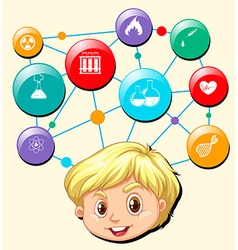 Little boy head and science symbols vector image
