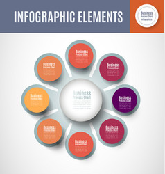 Process chart infographics3 vector