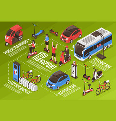 Eco transport isometric infographics vector