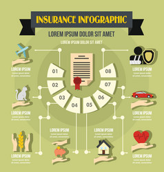 insurance infographic concept flat style vector image