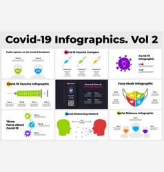 Coronavirus infographic vol 2 covid-19 vector