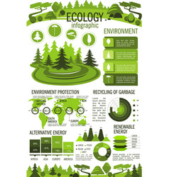 ecology green energy and recycling infographics vector image