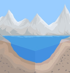 Geology river floor vector