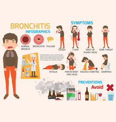 Bronchitis disease symptoms and treatment vector