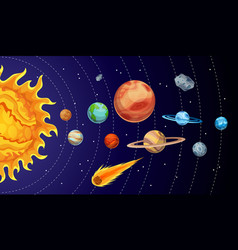 Cartoon solar system planets astronomical vector