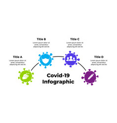 covid19-19 infographic coronavirus vector image