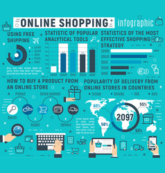 Online shopping e-commerce infographics concept vector