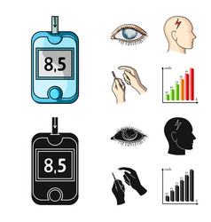 Poor vision headache glucose test insulin vector