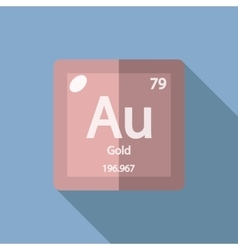Chemical element Gold Flat vector image