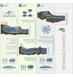 Plan infographics circuit renewable green energy vector