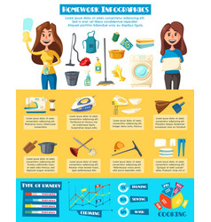 Household chores infographic design template vector