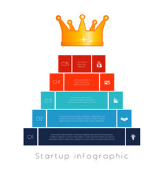 Pyramid of 5 steps to success infographic vector