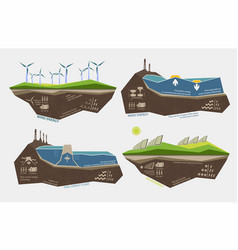 renewable energy sources earth water and wind vector image