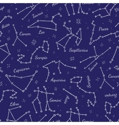 Zodiacal constellations seamless pattern vector image