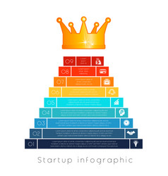 pyramid of 9 steps to success infographic vector image