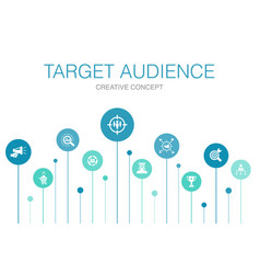 target audience infographic 10 steps template vector image