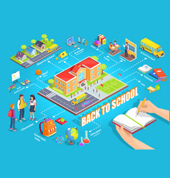 back to school 3d isometric vector image