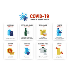 Coronavirus infographic lifetime covid-19 vector