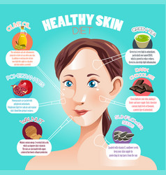 Healthy skin diet infographic vector