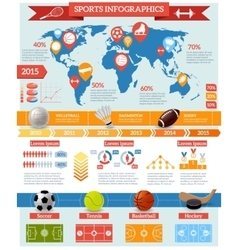 Sport Infographics Set vector image