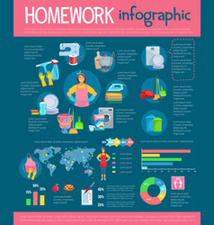 housekeeping infographic with housework icons vector image