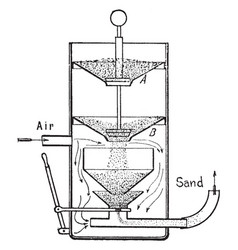 Metal cleaning using sand blast vintage vector