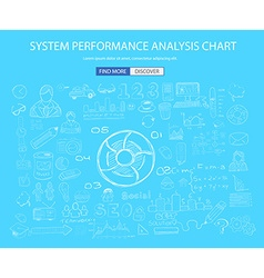 System Performance Analysis concept with Doodle vector image