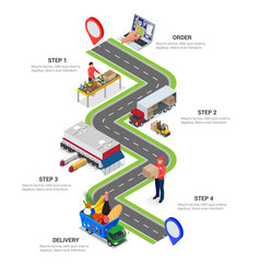 concept of the fast grocery delivery service for vector image vector image