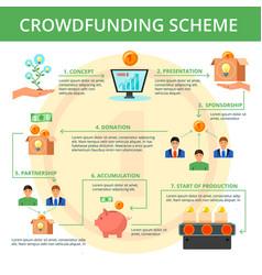 Crowdfunding flat flowchart scheme poster vector