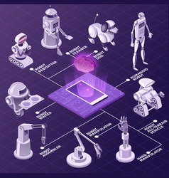 artificial intelligence isometric flowchart vector image