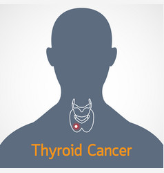 Thyroid cancer icon vector